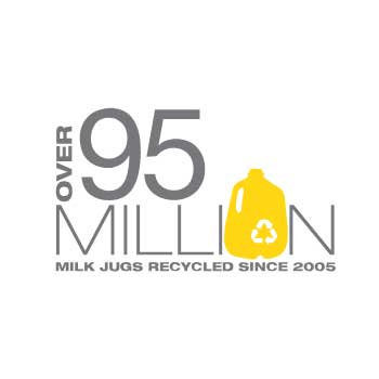 Over 95 Million Pounds of Plastic Recycled